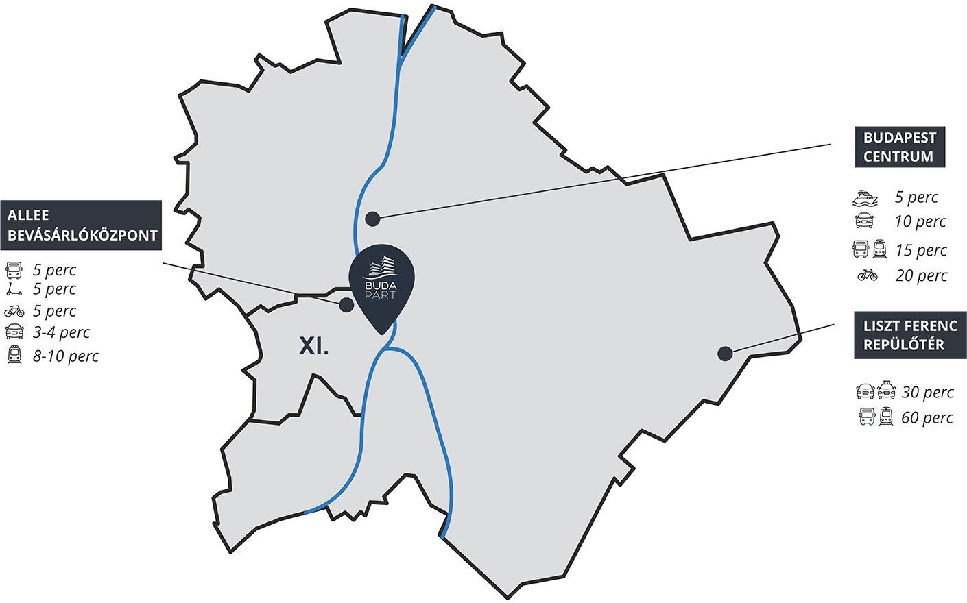 Közlekedés térkép